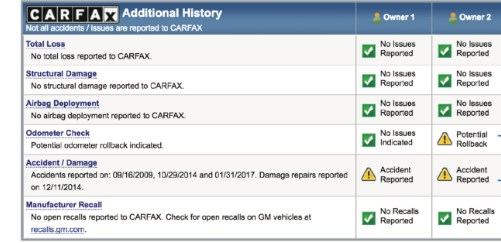 Bad Carfax Report Can Kill Your Trade Value My Car Lady